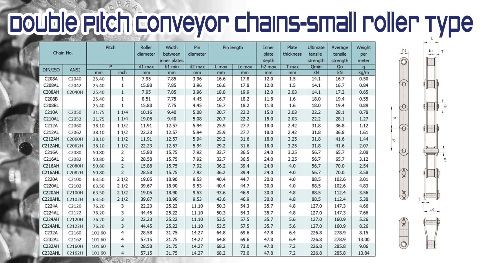 Double Pitch Conveyor Chains-Small roller Type โซ่ลำเลียงพิชคู่ แบบโรเลอร์เล็ก